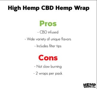 High Hemp Infographic