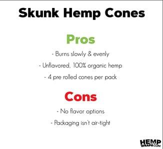 Skunk Hemp Wraps Infographic