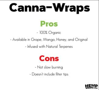 Cannawraps Infographic
