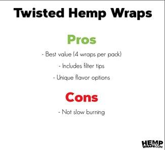 Twisted Hemp Wraps Infographic